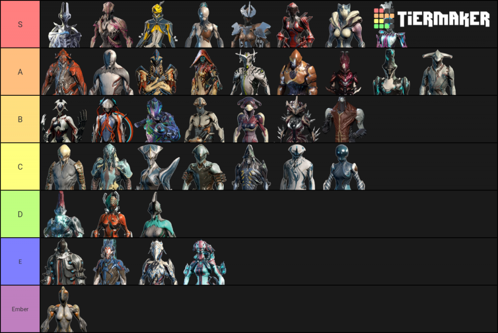 the warframe mission tier list