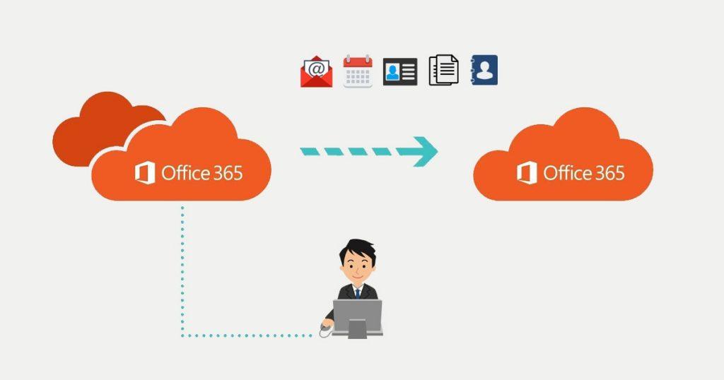 Tenant Office 365 Migration Service