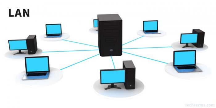 The Local Area Network (LAN)
