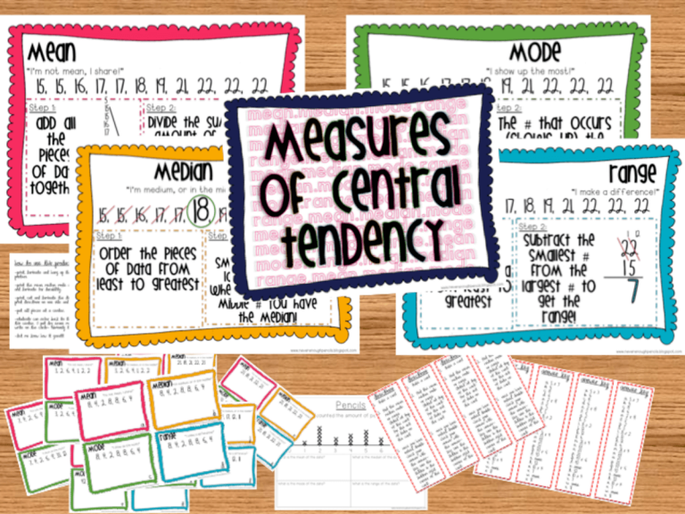 How can kids have a very good command over several kinds of measures of central tendency?